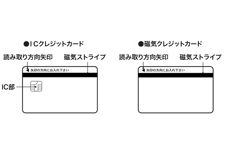 クレジットカード種類の確認