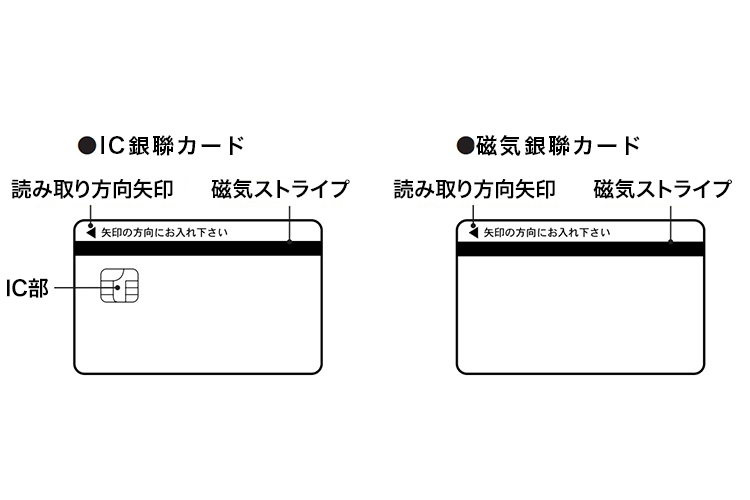 銀聯カード種類の確認